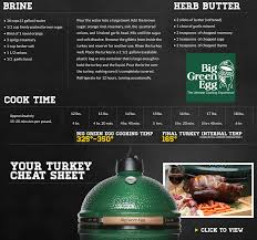 big green egg thanksgiving turkey brine time big green egg
