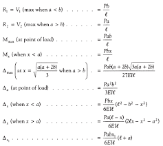 Beam Deflection Table by Beam Formulas With Shear And Mom
