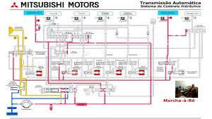 circuito electro hidráulico de una transmisión automática youtube