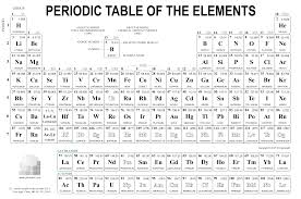 who developed modern periodic table 100 modern day periodic table download and print a periodic