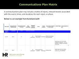 social media communications planning