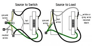 wiring diagram how to wire single pole switch wiring diagram how to