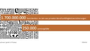 rentenansprüche bei scheidung scheidung und übertragung rentenansprüchen versicherungs katalog
