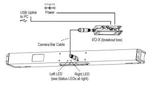 cabling and wiring naturalpoint product documentation ver 2 0