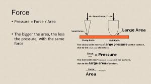 forces use the force luke forces difference between mass and