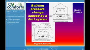 Basic Home Hvac Design Sample Unit Residential Hvac Design For Quality Installation