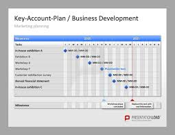 account plan template ppt strategy map editable powerpoint