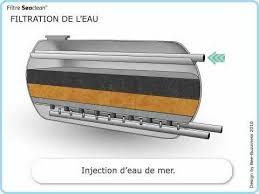 filtre de principe de fonctionnement de seaclean filtre horizontal pour la