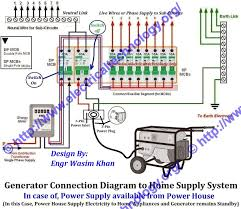 db box wiring diagram led schematic diagram u2022 wiring diagram