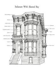 Georgian Style Home Plans Elements Of Georgian Style Architecture Historic Preservation