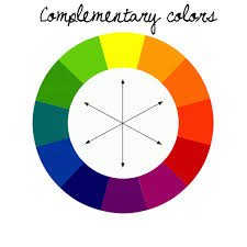 complementary colors on color wheel home design
