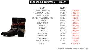 zara canada s boots zara prices worldwide comparative spain is the cheaper zara