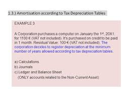 Depreciation Tables Unit 8 Depreciation Amortisation Is The Expression Of The