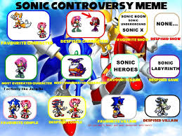Making My Own Meme - making my own sonic controversy meme by donamorteboo on deviantart
