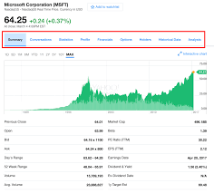 Yahoo Finance How To Do Fundamental Analysis On Stocks Using Yahoo Finance