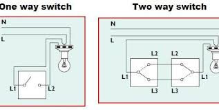gorgeous 2 gang light wiring diagram wiring diagram double light