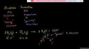introduction to cellular respiration and redox article khan