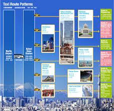 Narita Airport Map Keisei Skyliner U0026 Teito Taxi Special Discount Tickets Keisei