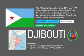 Denmark Flag Color Meaning Meaning Of The Flag Of Djibouti Vexillology