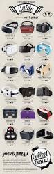 the 25 best virtual reality headset ideas on pinterest virtual