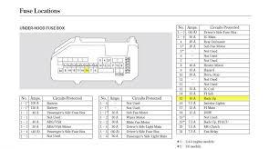 accord fuse box honda wiring diagrams for diy car repairs