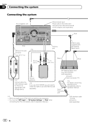 avic x940bt remote control pioneer