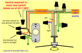 wiring diagrams for a ceiling fan and light kit do it yourself