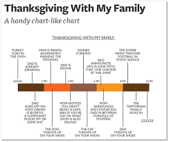 word visual serves up technique and thanksgiving humor