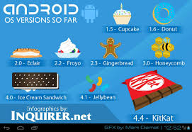 android software versions next android mobile software version kitkat visual ly