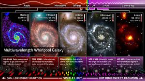 whirlpool galaxy electromagnetic force multiwavelength astronomy
