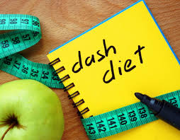 watchfit what u0027s a dash diet eating plan good for