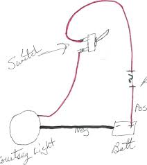 wiring diagram for boat lights u2013 the wiring diagram u2013 readingrat net