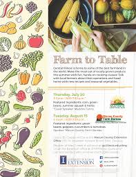 from farm to table farm to table thrive decatur