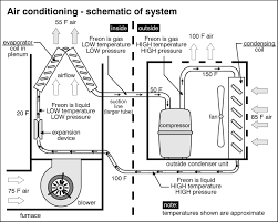 wiring diagrams thermostat wiring thermostat circuit air handler
