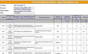 Gap Analysis Template Excel Gap Analysis Template Cyberuse