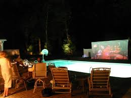 Backyard Theater Ideas Nice Decors Blog Archive Nice Home Theater Designs Indoor And