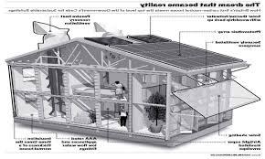 small eco house plans friendly design home blueprints regarding