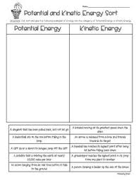 best 25 kinetic energy ideas on pinterest kinetic and potential