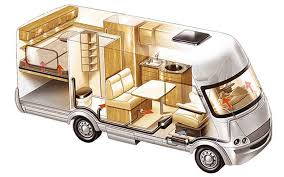 motor home interior motor home interior home design ideas
