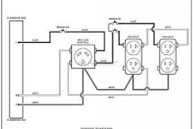 wiring diagram generator wiring diagram