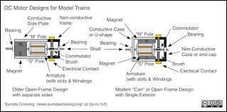dc motor technology and history