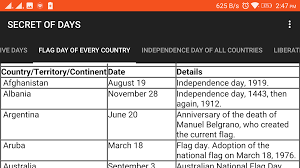 Flag Of All Countries Secret Of Dates All Countries Android Apps On Google Play