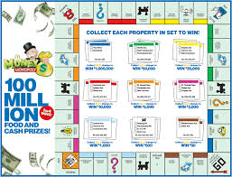 monopoly map mcdonalds monopoly board for 2016 print monopoly