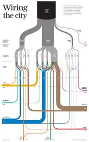 en iyi 17 fikir visio network diagram pinterest u0027te