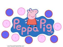 pig reward charts