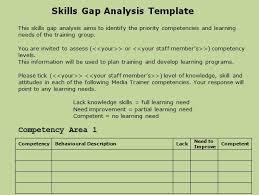 Gap Analysis Template Excel Get Skills Gap Analysis Template Excel Projectmanagersinn