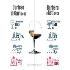 due litri di acqua quanti bicchieri sono il vino fa ingrassare quante calorie in un bicchiere di vino
