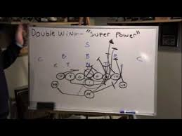 youth football play wing power