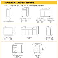 Standard Kitchen Base Cabinet Height Kitchen Cabinet Sizes Chart Uk Kitchen Xcyyxh Com