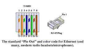 motorola maxtrac radius and gm300 series introductory information